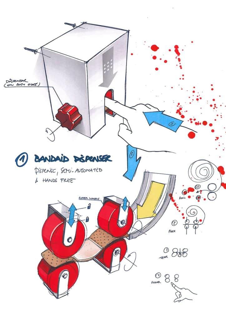 Concept generation - bandaid dispenser