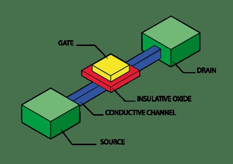Single transistor