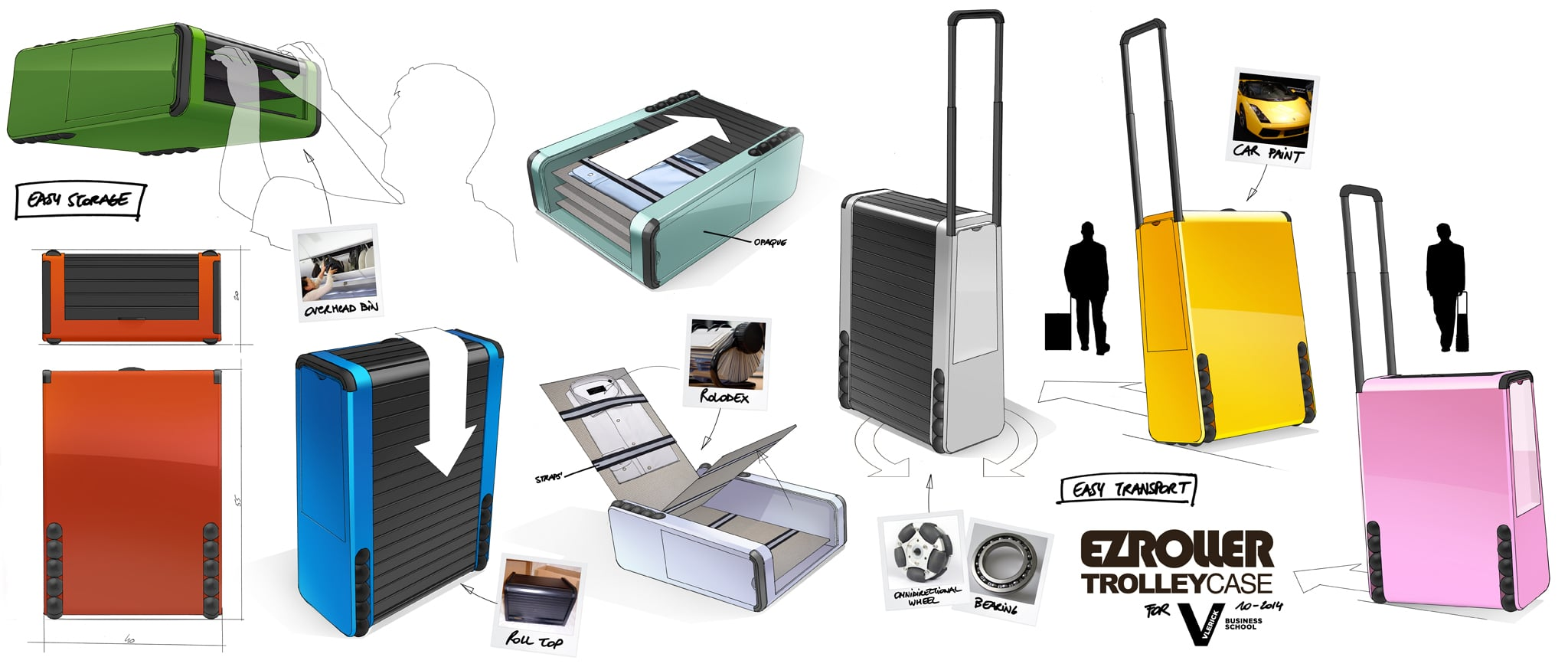 Creax-product-innovation-of-a-trolley