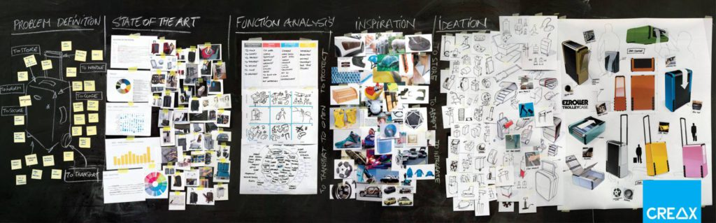 new product development - stages of innovation