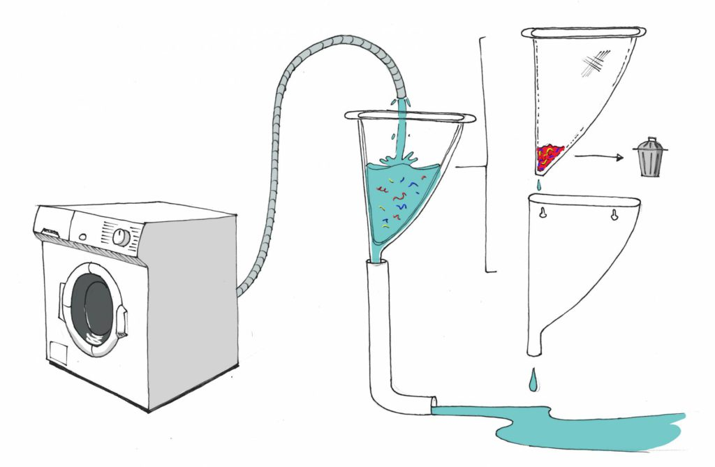 FYIlter - filtering our wastewater