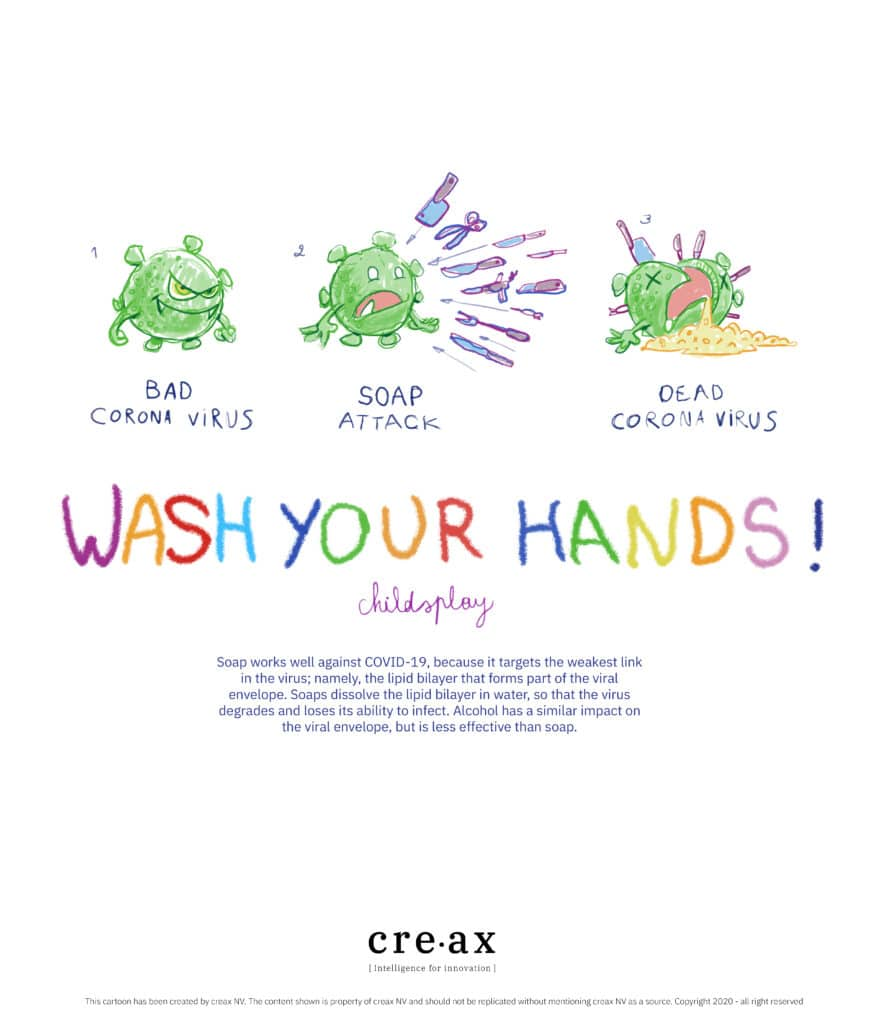 Wash your hands poster Corona