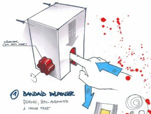 Concept generation - bandaid product development