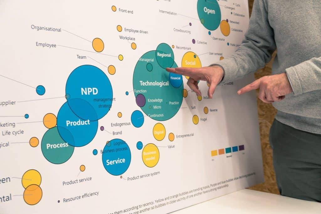 innovation-business-intelligence-creax-scaled