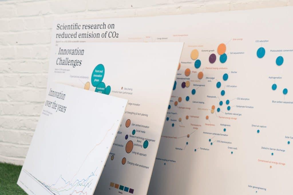 Innovation intelligence strategy Creax