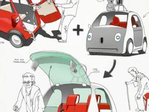inspiration for creativity - google car