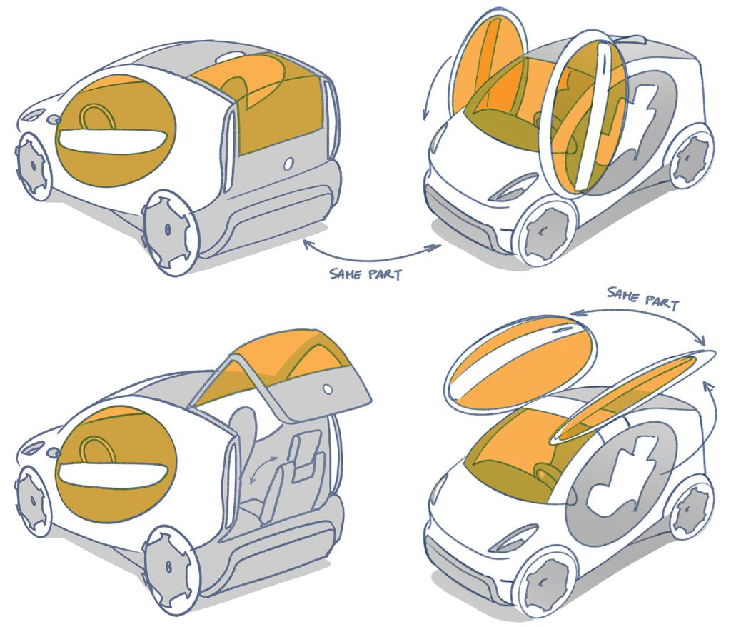 Creativity tools - cost-cutting by reusing parts in electric cars